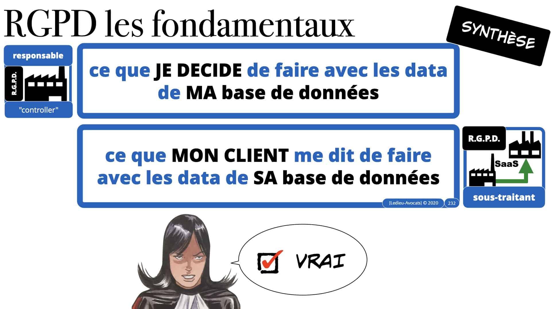RGPD e-Privacy données personnelles jurisprudence formation Lamy Les Echos 10-02-2021 ©Ledieu-Avocats.232