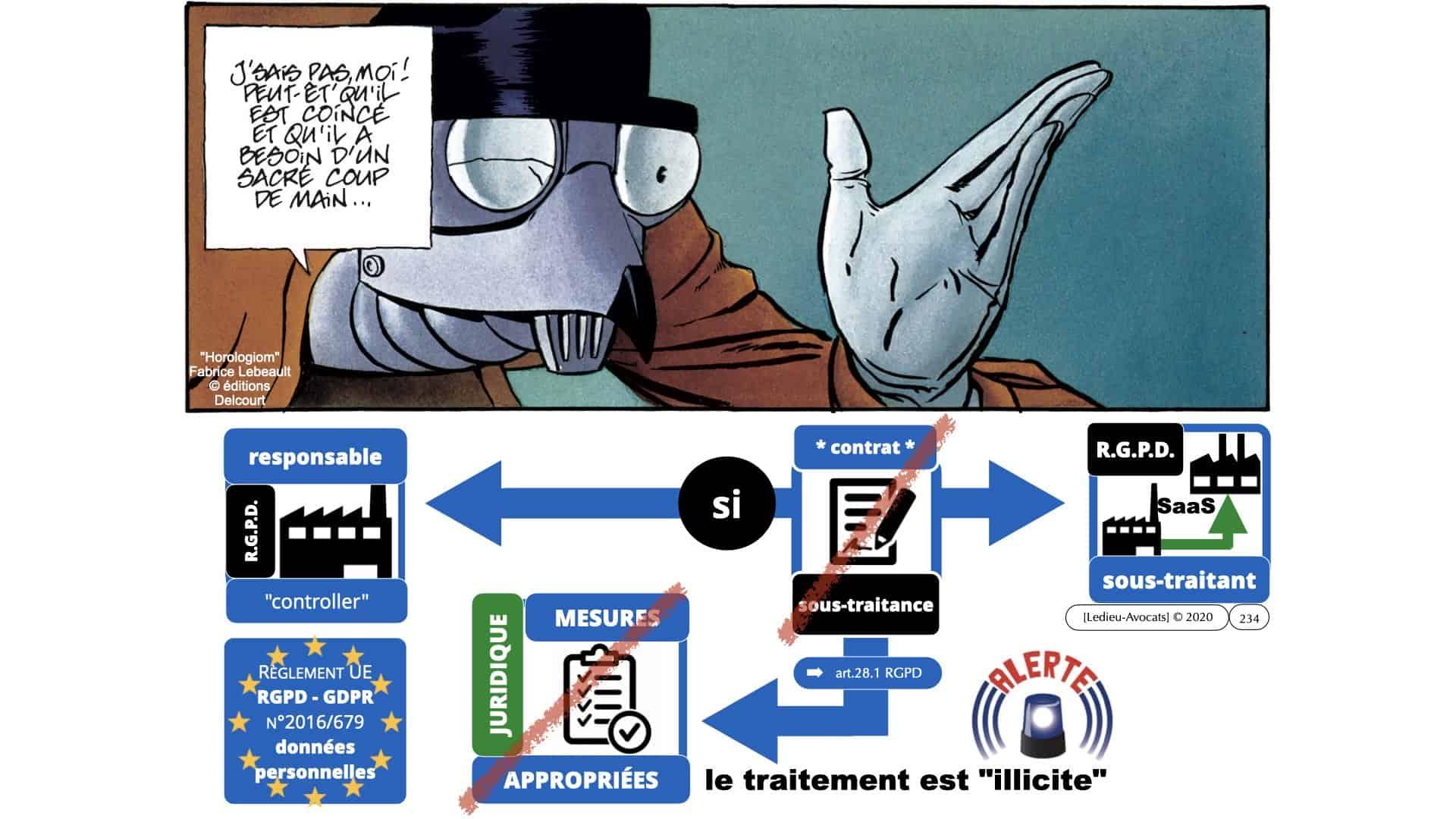RGPD e-Privacy données personnelles jurisprudence formation Lamy Les Echos 10-02-2021 ©Ledieu-Avocats.234