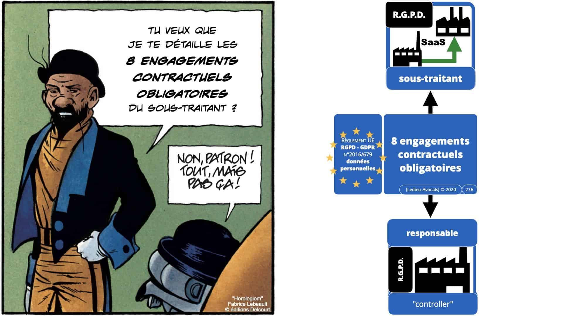 RGPD e-Privacy données personnelles jurisprudence formation Lamy Les Echos 10-02-2021 ©Ledieu-Avocats.236