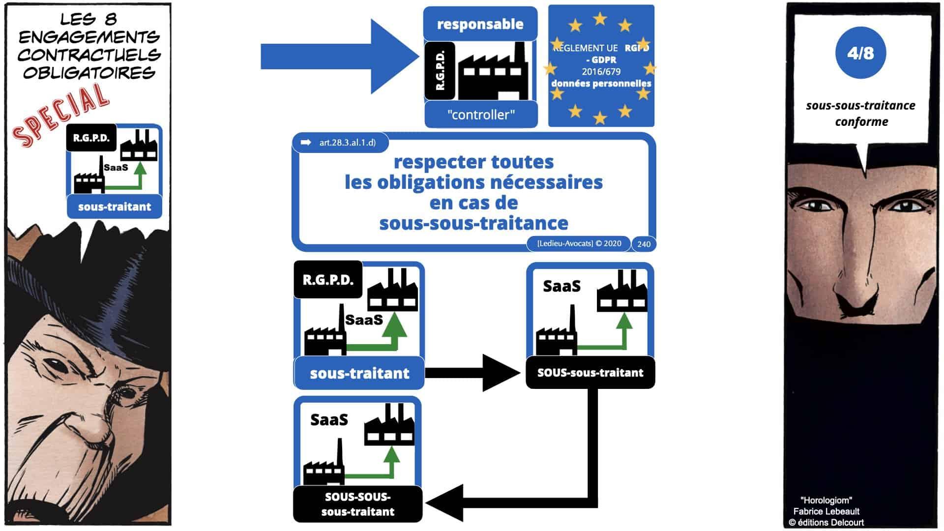 RGPD e-Privacy données personnelles jurisprudence formation Lamy Les Echos 10-02-2021 ©Ledieu-Avocats.240