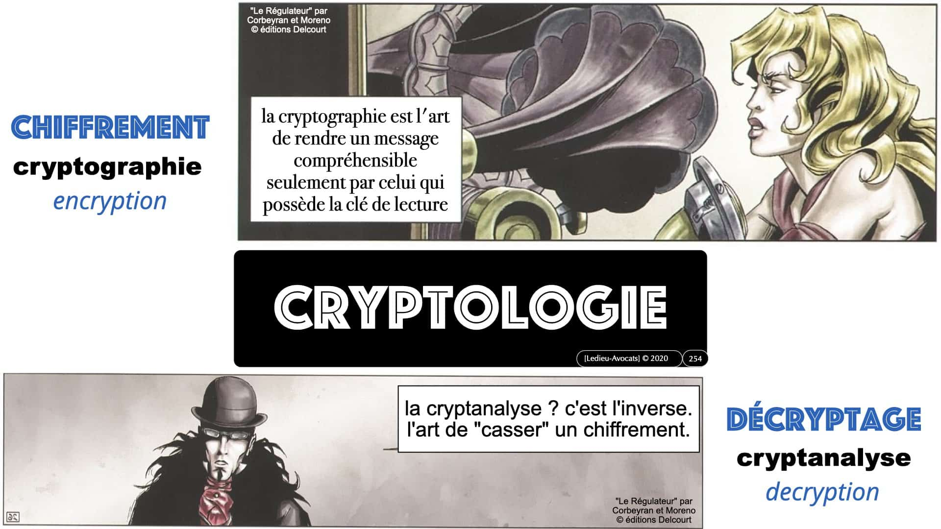 RGPD e-Privacy données personnelles jurisprudence formation Lamy Les Echos 10-02-2021 ©Ledieu-Avocats.254