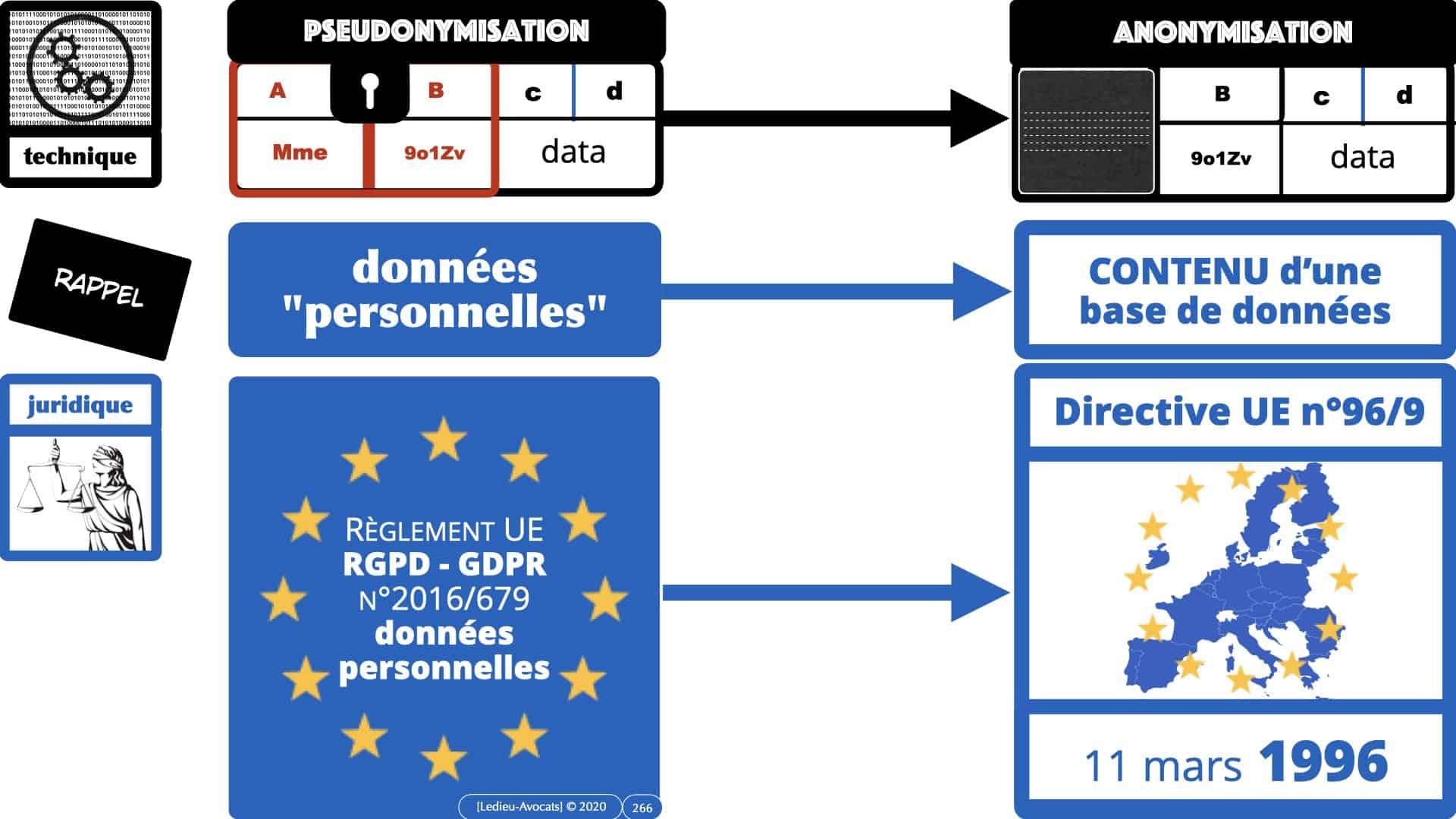 RGPD e-Privacy données personnelles jurisprudence formation Lamy Les Echos 10-02-2021 ©Ledieu-Avocats.266
