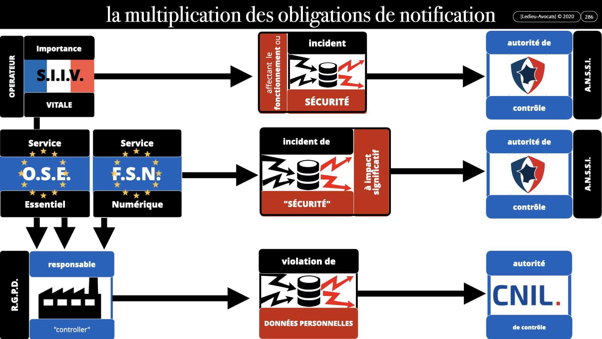 RGPD e-Privacy données personnelles jurisprudence formation Lamy Les Echos 10-02-2021 ©Ledieu-Avocats.286