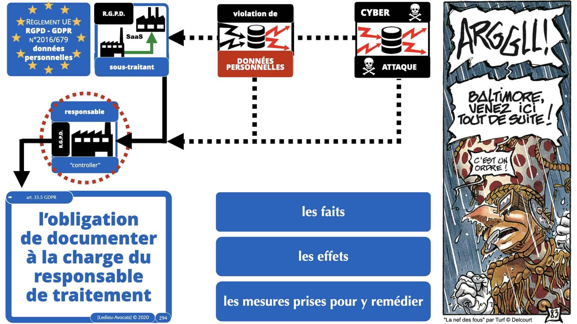 RGPD e-Privacy données personnelles jurisprudence formation Lamy Les Echos 10-02-2021 ©Ledieu-Avocats.294