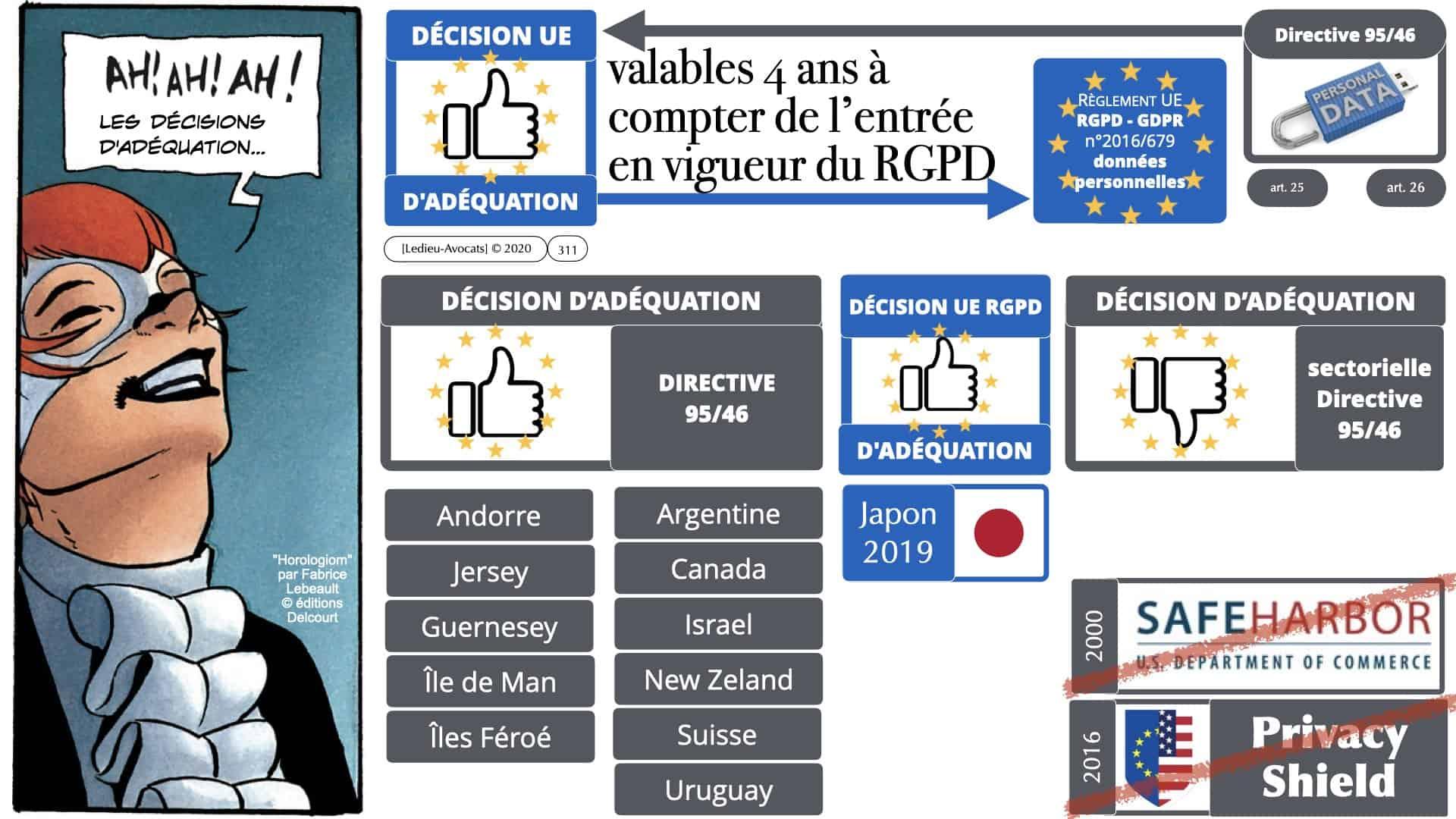 RGPD e-Privacy données personnelles jurisprudence formation Lamy Les Echos 10-02-2021 ©Ledieu-Avocats.311