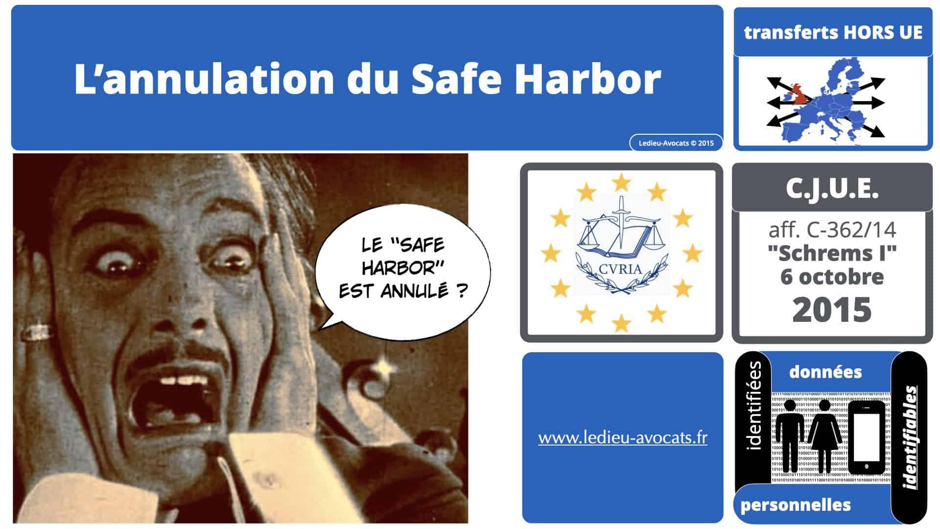 RGPD e-Privacy données personnelles jurisprudence formation Lamy Les Echos 10-02-2021 ©Ledieu-Avocats.321