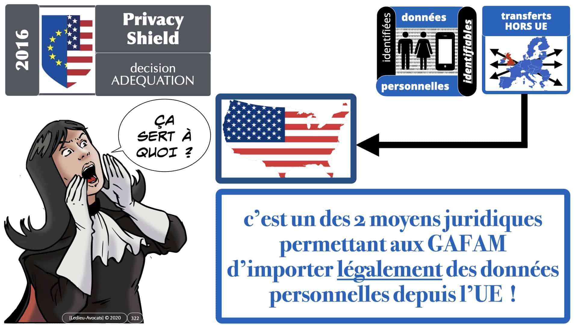 RGPD e-Privacy données personnelles jurisprudence formation Lamy Les Echos 10-02-2021 ©Ledieu-Avocats.322