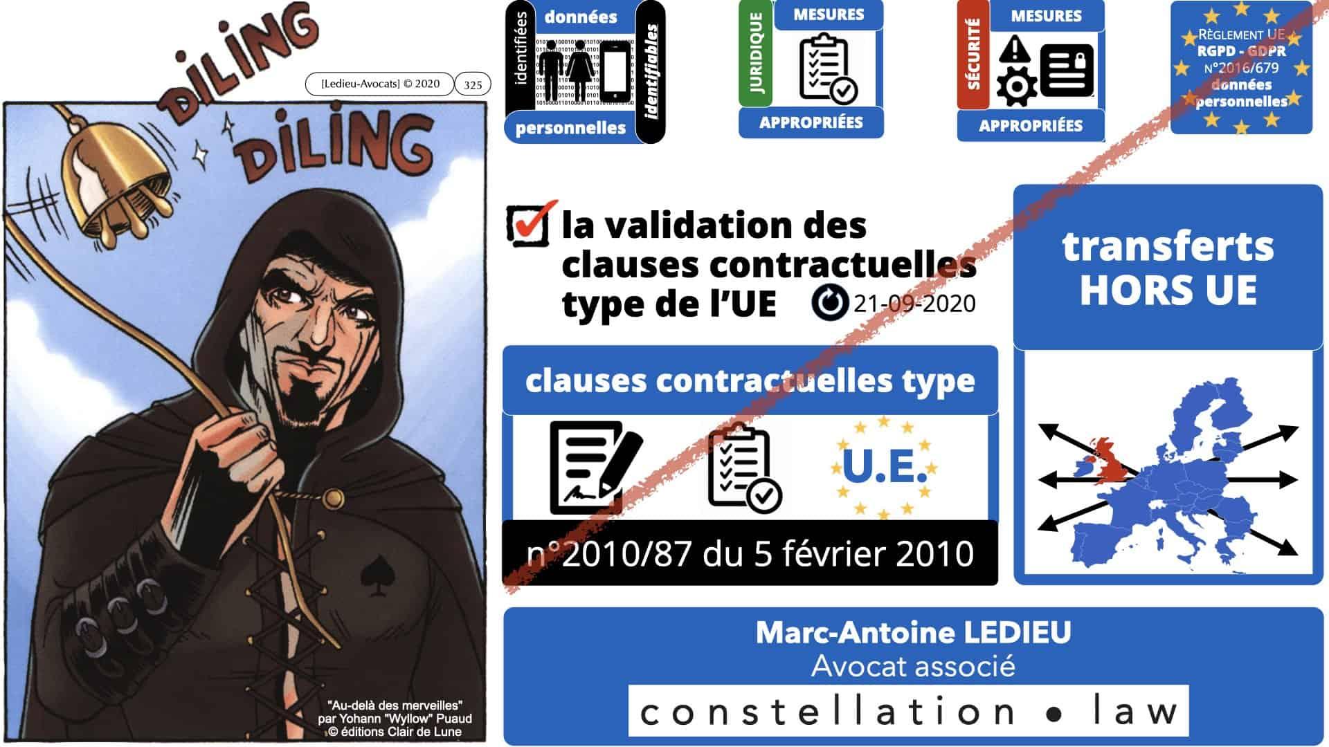 RGPD e-Privacy données personnelles jurisprudence formation Lamy Les Echos 10-02-2021 ©Ledieu-Avocats.325