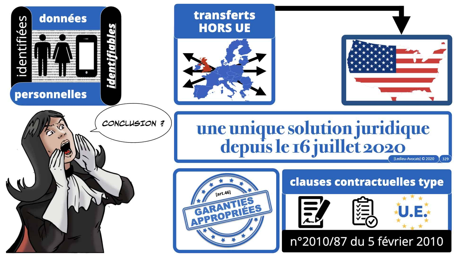 RGPD e-Privacy données personnelles jurisprudence formation Lamy Les Echos 10-02-2021 ©Ledieu-Avocats.329