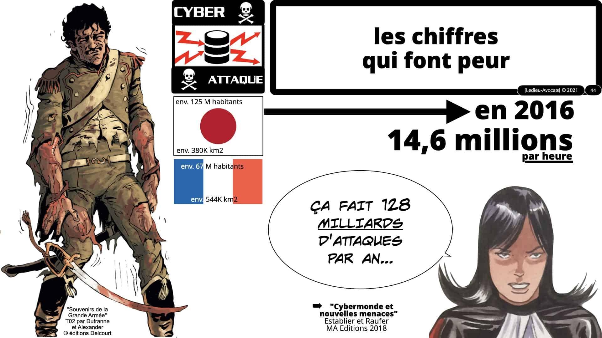 330 CYBER ATTAQUE © Ledieu-Avocats 09-03-2021.044
