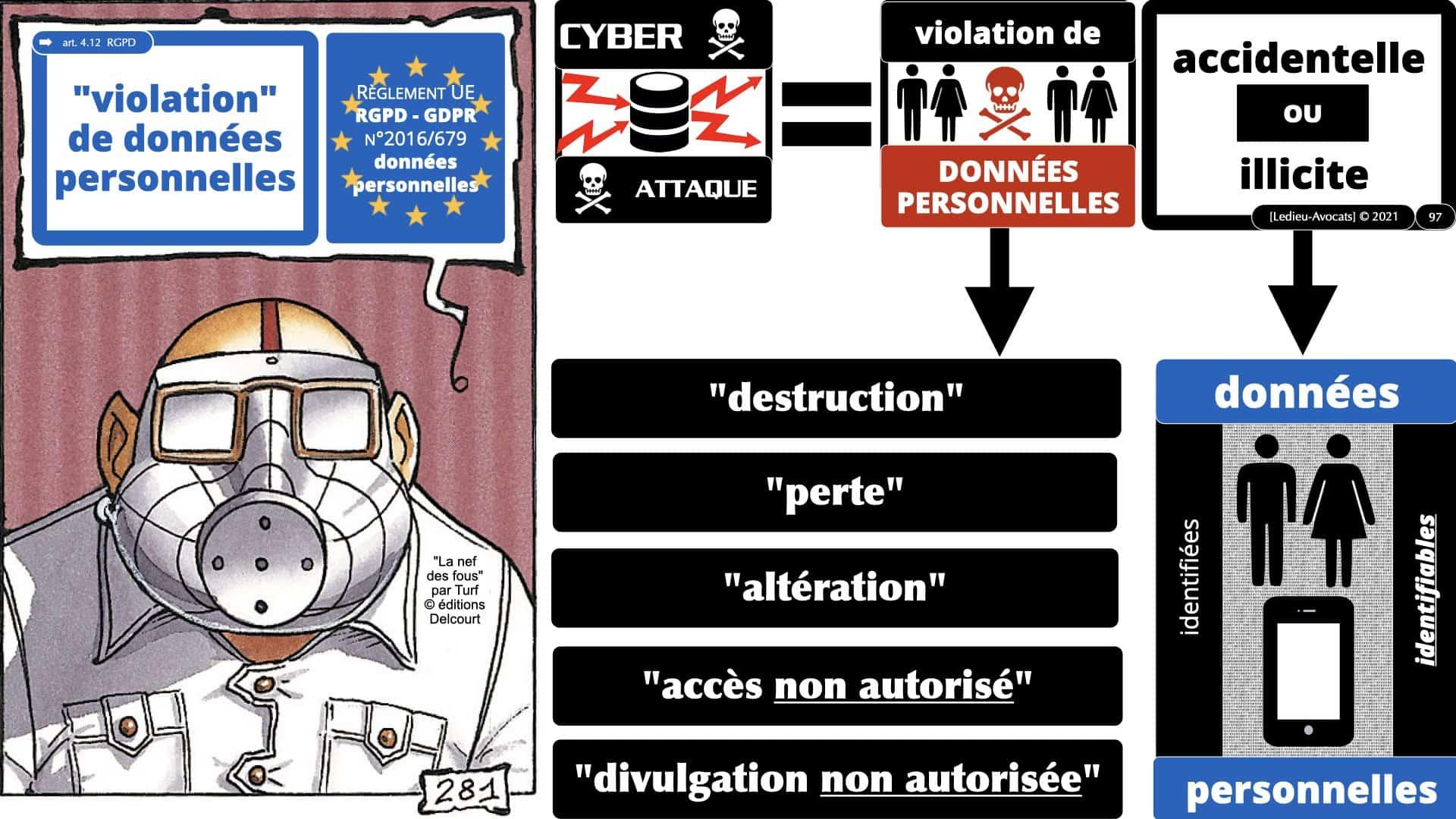 cyber attaque en 2021 historique technique juridique business