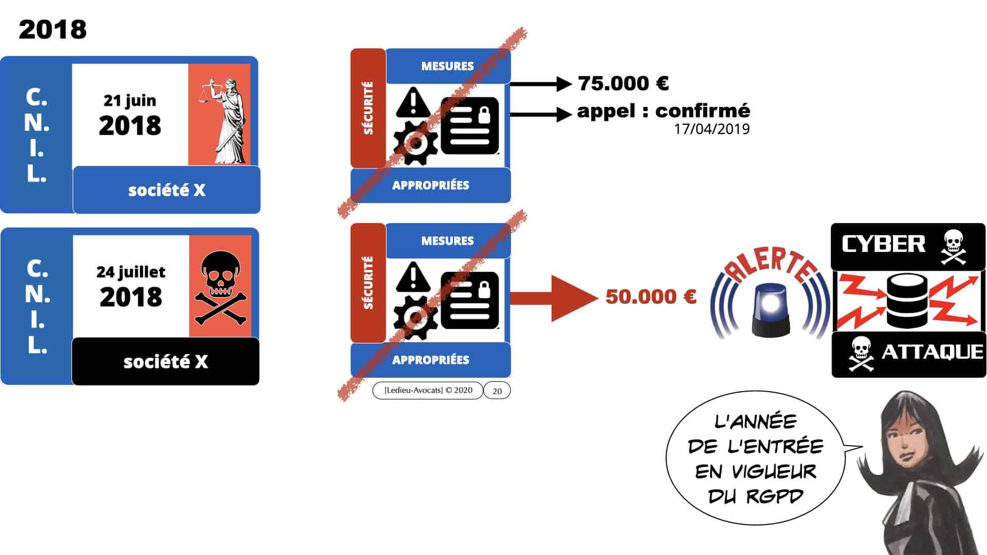 331 CYBER ATTAQUE malware vulnérabilité contrat BtoB © Ledieu-Avocats 30-03-2021 ***16:9***.020