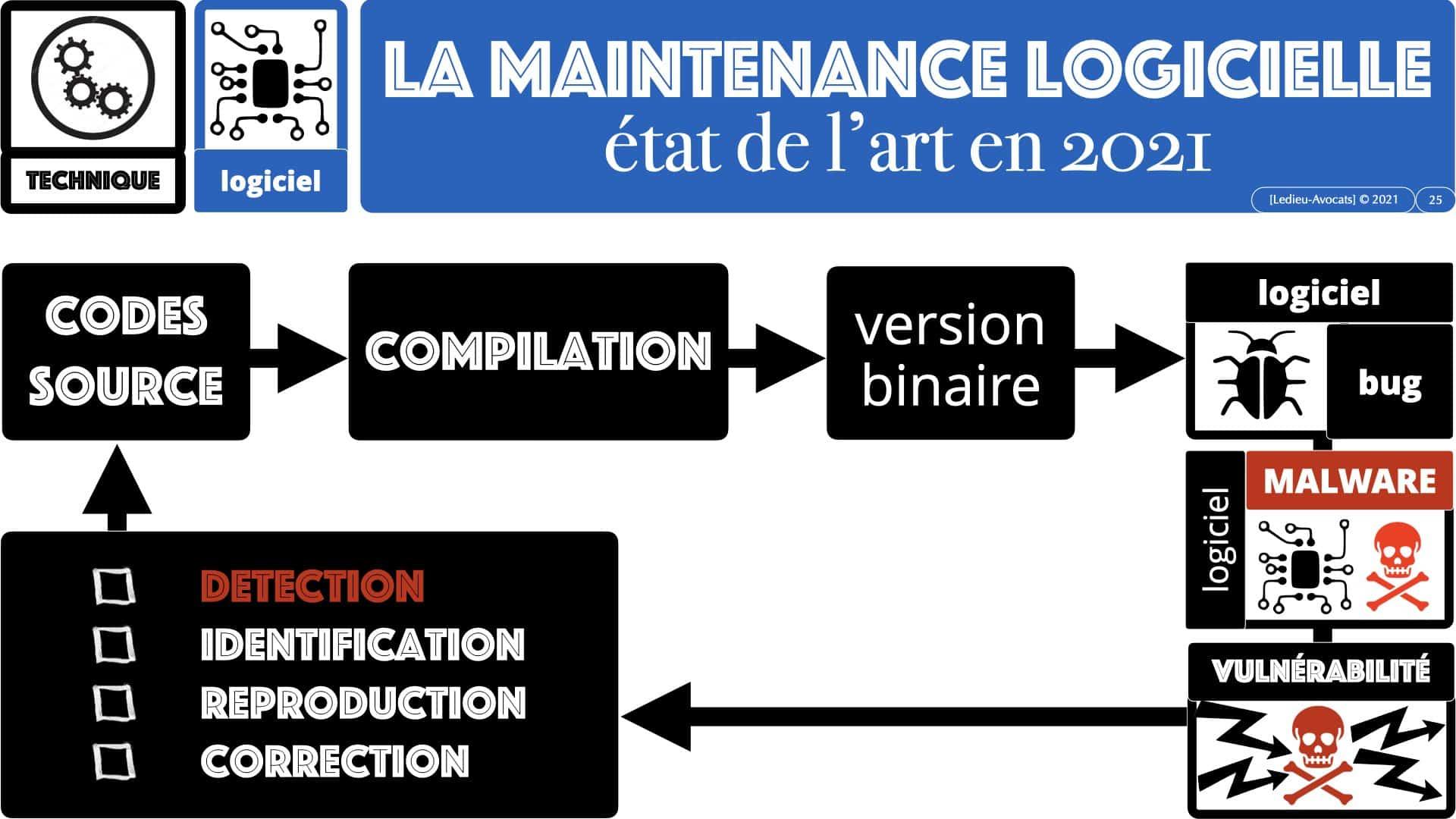 331 CYBER ATTAQUE malware vulnérabilité contrat BtoB © Ledieu-Avocats 30-03-2021 ***16:9***.025
