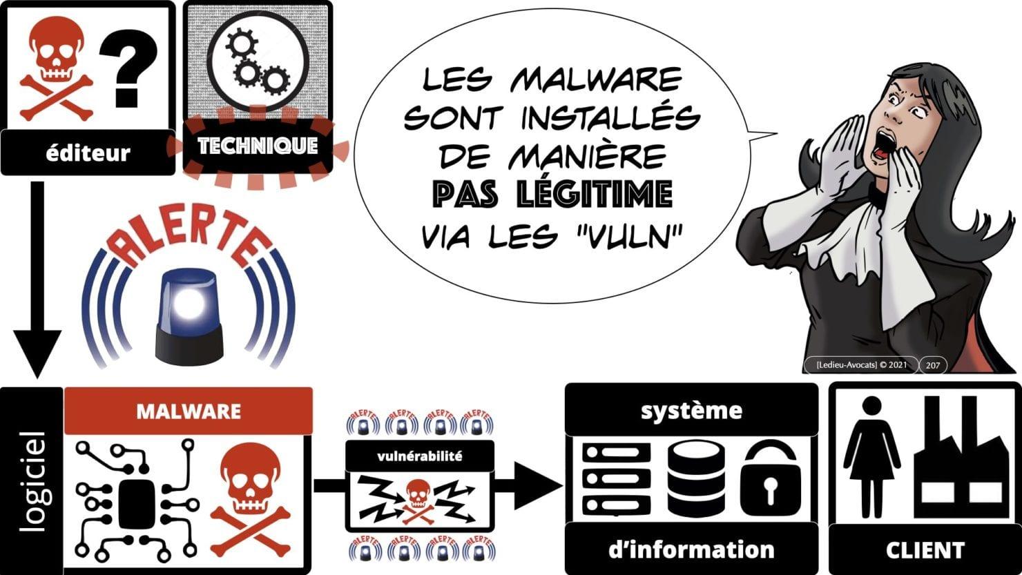 333 CYBER ATTAQUE responsabilité pénale civile contrat © Ledieu-Avocats 23-05-2021.207