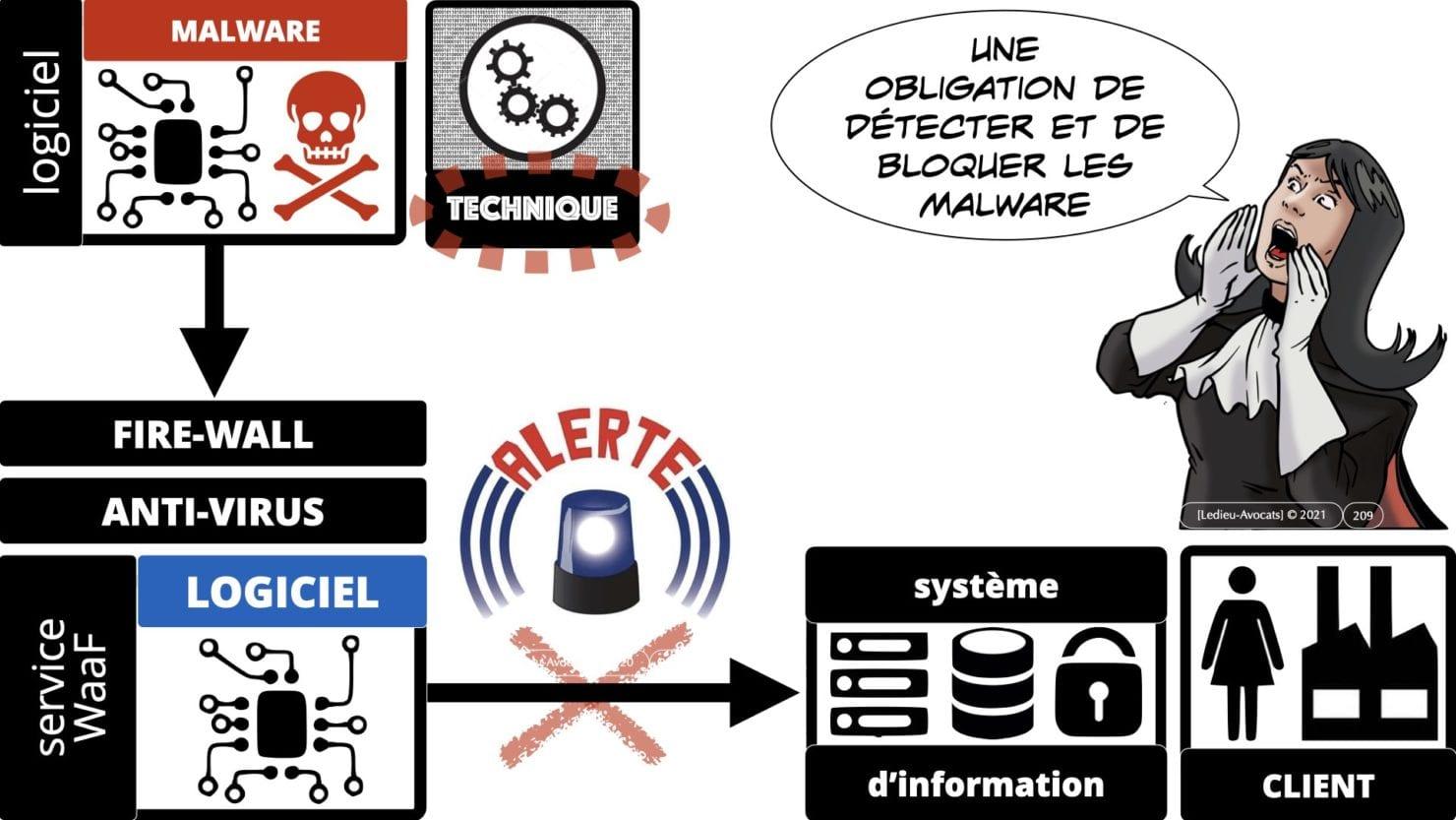 333 CYBER ATTAQUE responsabilité pénale civile contrat © Ledieu-Avocats 23-05-2021.209