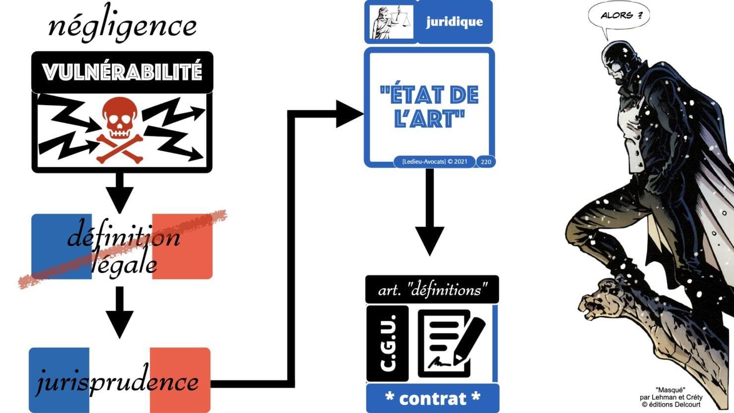 333 CYBER ATTAQUE responsabilité pénale civile contrat © Ledieu-Avocats 23-05-2021.220