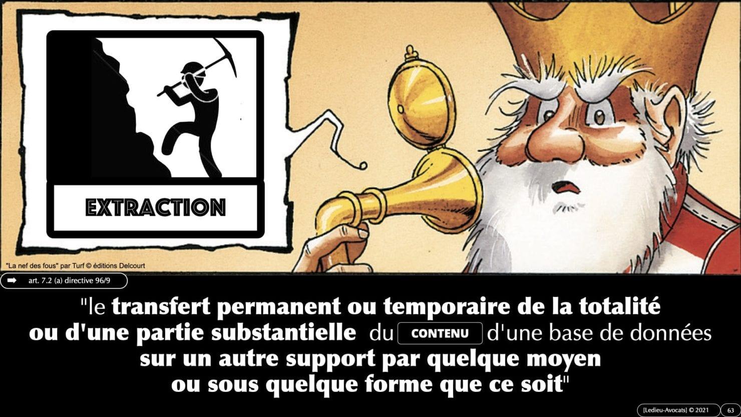334 extraction indexation BASE DE DONNEES © Ledieu-avocat 24-05-2021.063