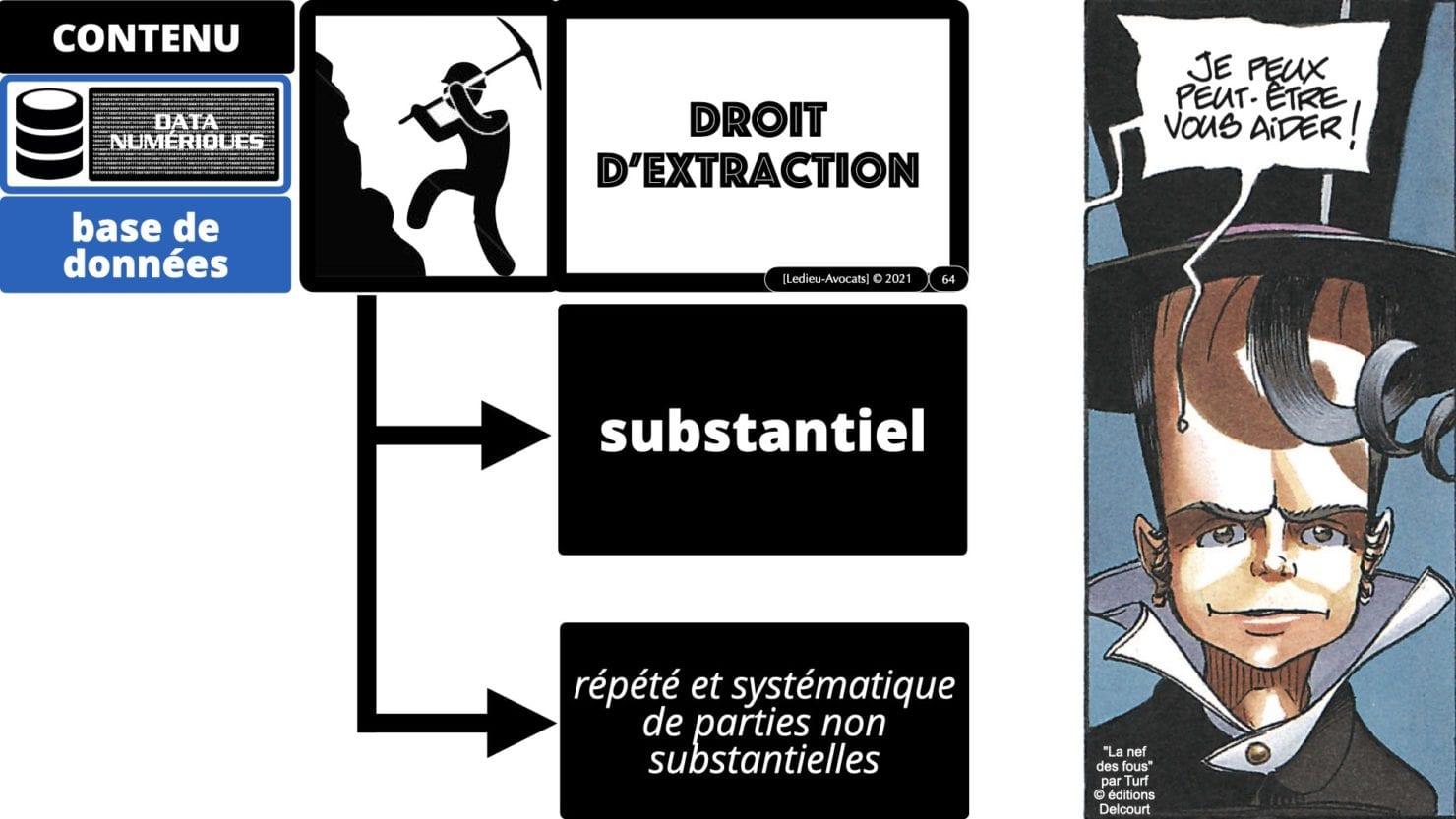 334 extraction indexation BASE DE DONNEES © Ledieu-avocat 24-05-2021.064