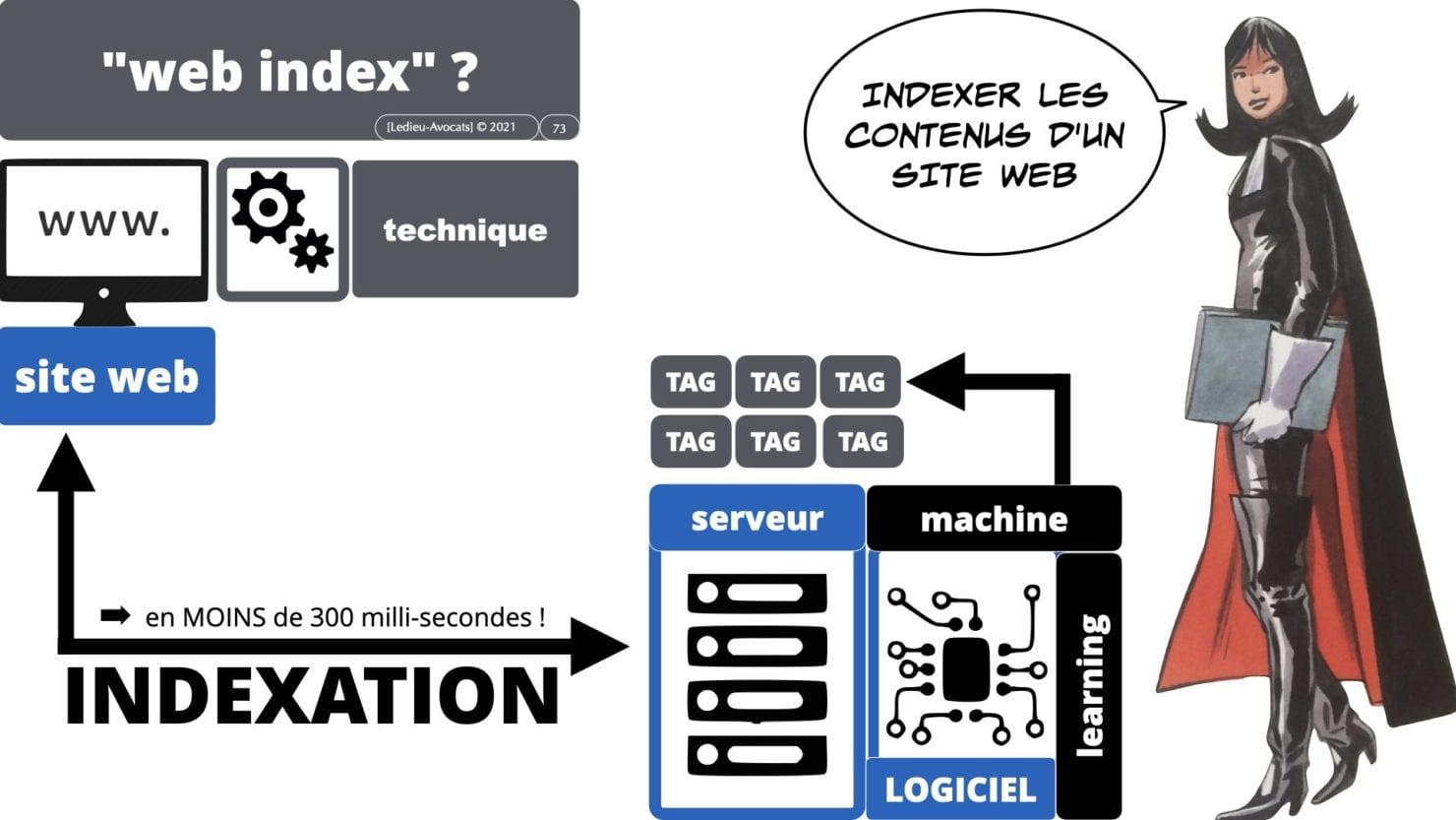 334 extraction indexation BASE DE DONNEES © Ledieu-avocat 24-05-2021.073