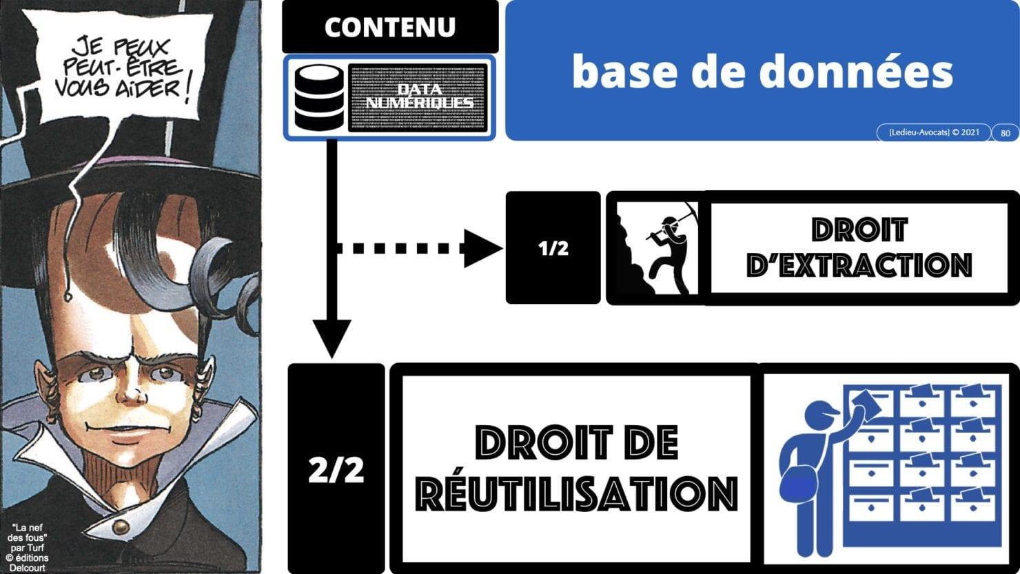 334 extraction indexation BASE DE DONNEES © Ledieu-avocat 24-05-2021.080