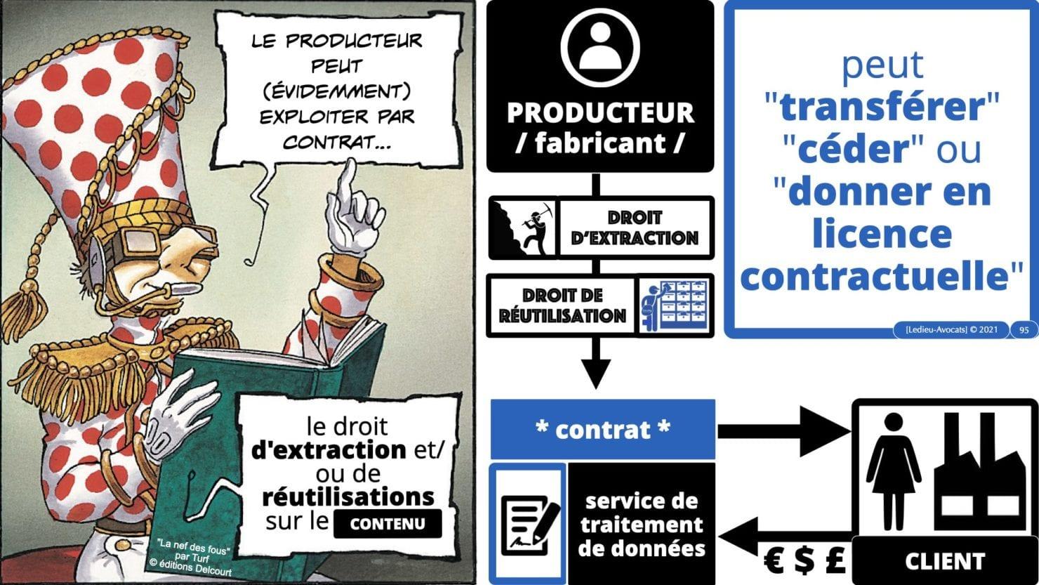 334 extraction indexation BASE DE DONNEES © Ledieu-avocat 24-05-2021.095