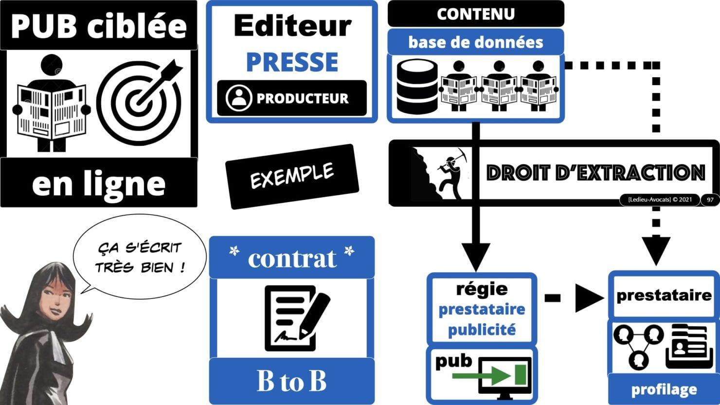 334 extraction indexation BASE DE DONNEES © Ledieu-avocat 24-05-2021.097