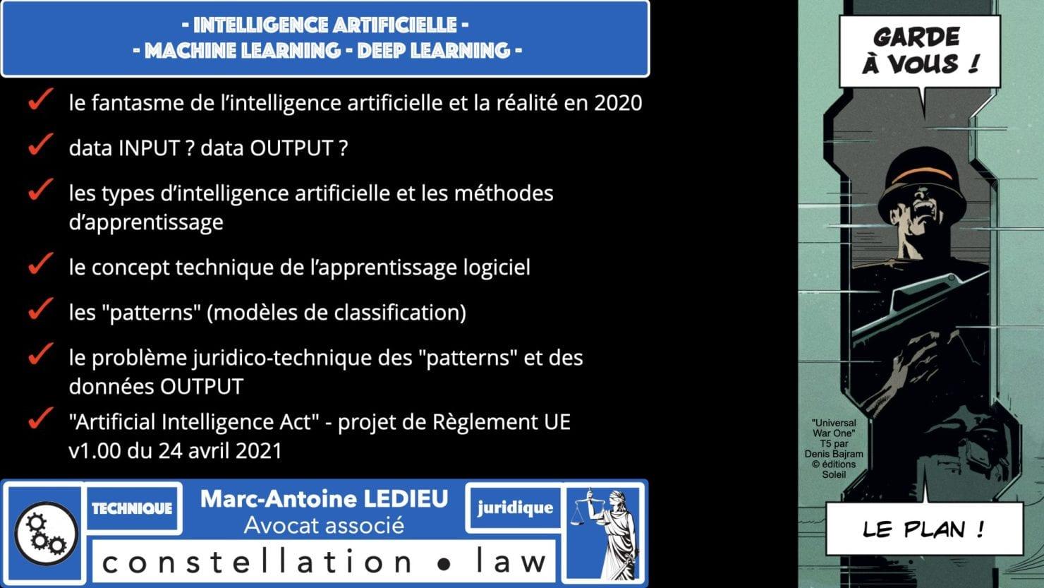 335 Intelligence Artificielle 2021 et AI Act [projet de Règlement UE] deep learning machine learning © Ledieu-Avocats 04-06-2021 *16:9*.011