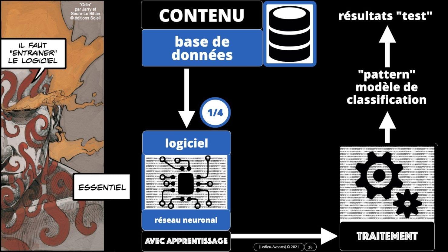 335 Intelligence Artificielle 2021 et AI Act [projet de Règlement UE] deep learning machine learning © Ledieu-Avocats 04-06-2021 *16:9*.026