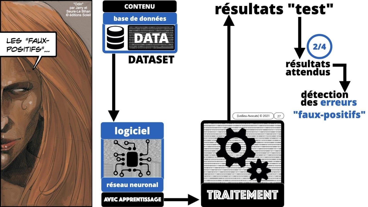 335 Intelligence Artificielle 2021 et AI Act [projet de Règlement UE] deep learning machine learning © Ledieu-Avocats 04-06-2021 *16:9*.027