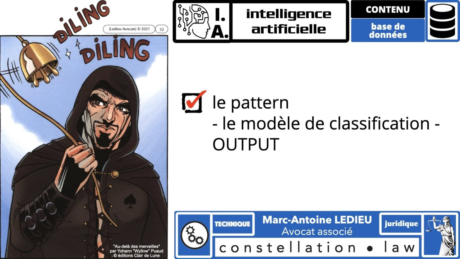 335 Intelligence Artificielle 2021 et AI Act [projet de Règlement UE] deep learning machine learning © Ledieu-Avocats 04-06-2021 *16:9*.032