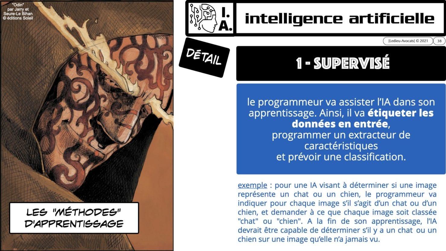 335 Intelligence Artificielle 2021 et AI Act [projet de Règlement UE] deep learning machine learning © Ledieu-Avocats 04-06-2021 *16:9*.038