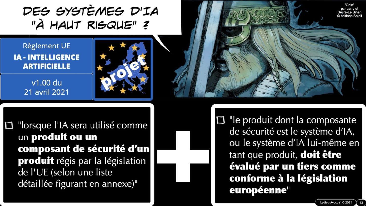 335 Intelligence Artificielle 2021 et AI Act [projet de Règlement UE] deep learning machine learning © Ledieu-Avocats 04-06-2021 *16:9*.063
