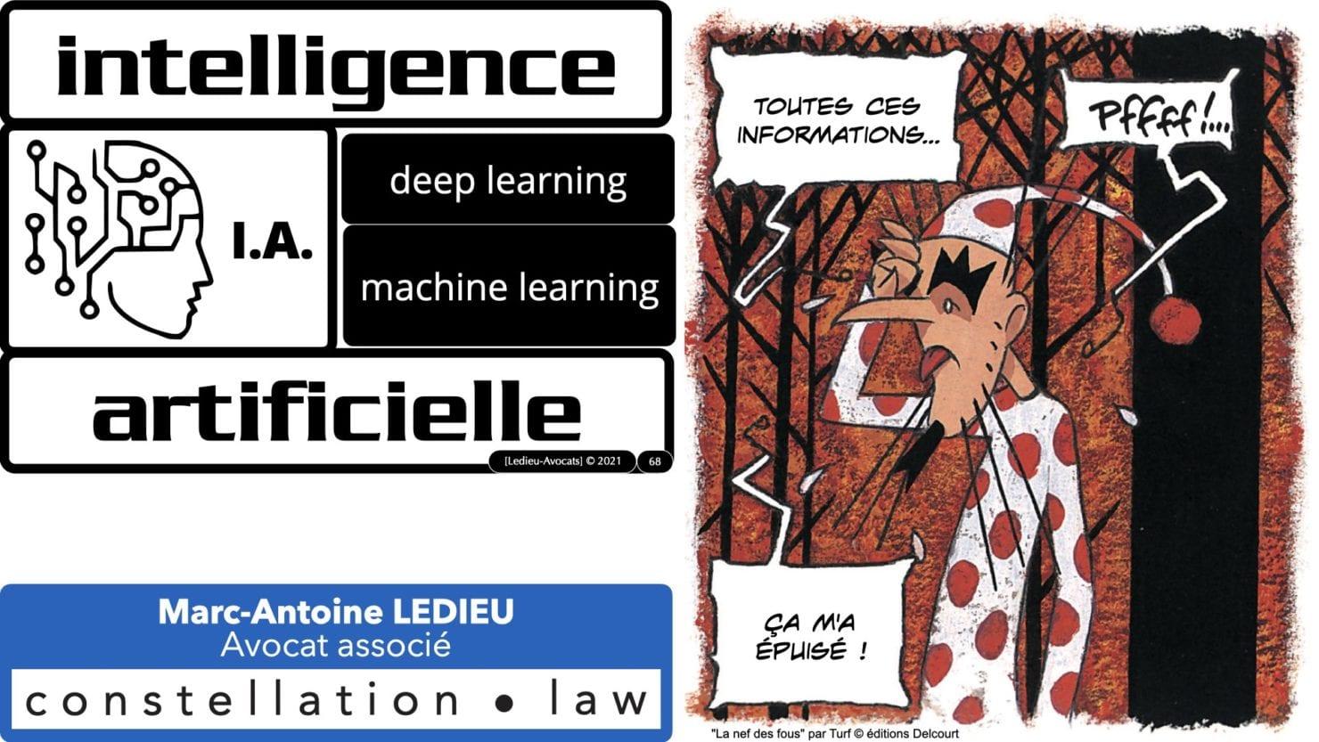 335 Intelligence Artificielle 2021 et AI Act [projet de Règlement UE] deep learning machine learning © Ledieu-Avocats 04-06-2021 *16:9*.068