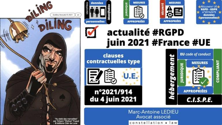 RGPD actualité juin 2021 France et UE