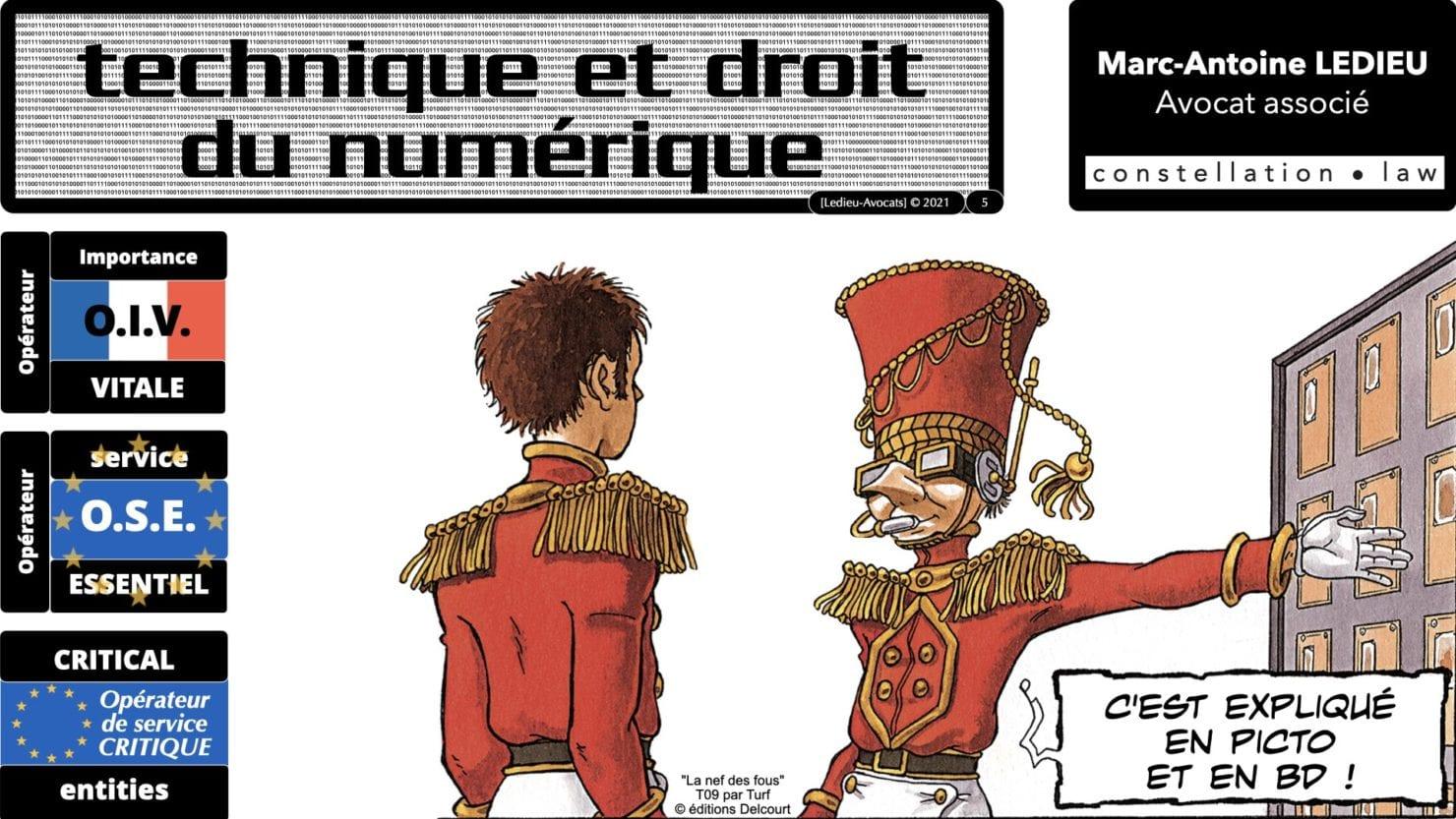 337 cyber sécurité #1 OIV OSE Critical Entities © Ledieu-avocat 15-06-2021.005