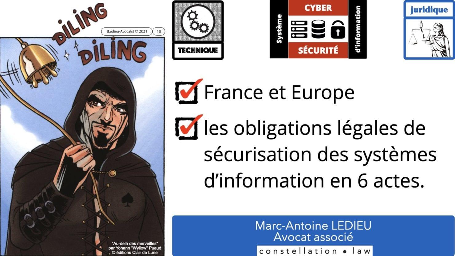 337 cyber sécurité #1 OIV OSE Critical Entities © Ledieu-avocat 15-06-2021.010