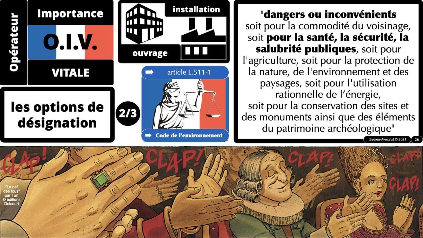 337 cyber sécurité #1 OIV OSE Critical Entities © Ledieu-avocat 15-06-2021.026