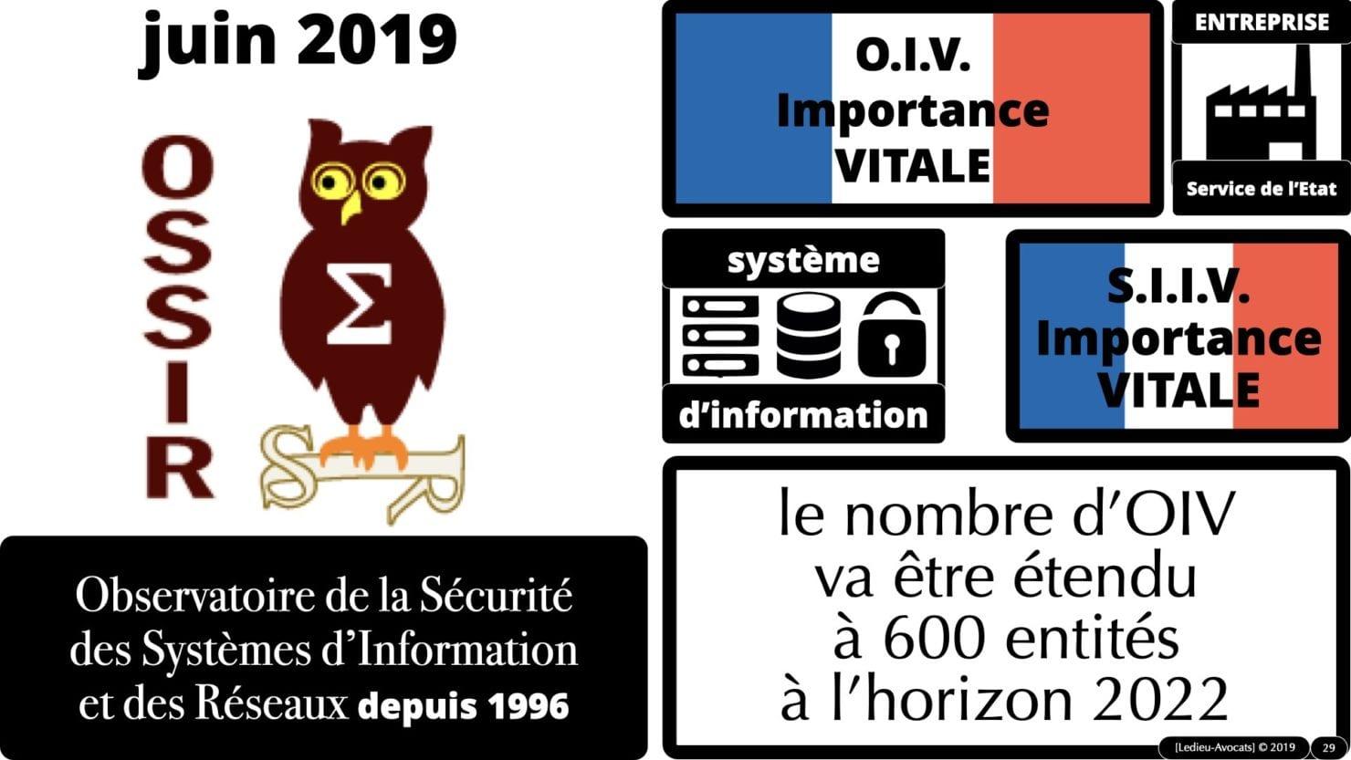 337 cyber sécurité #1 OIV OSE Critical Entities © Ledieu-avocat 15-06-2021.029