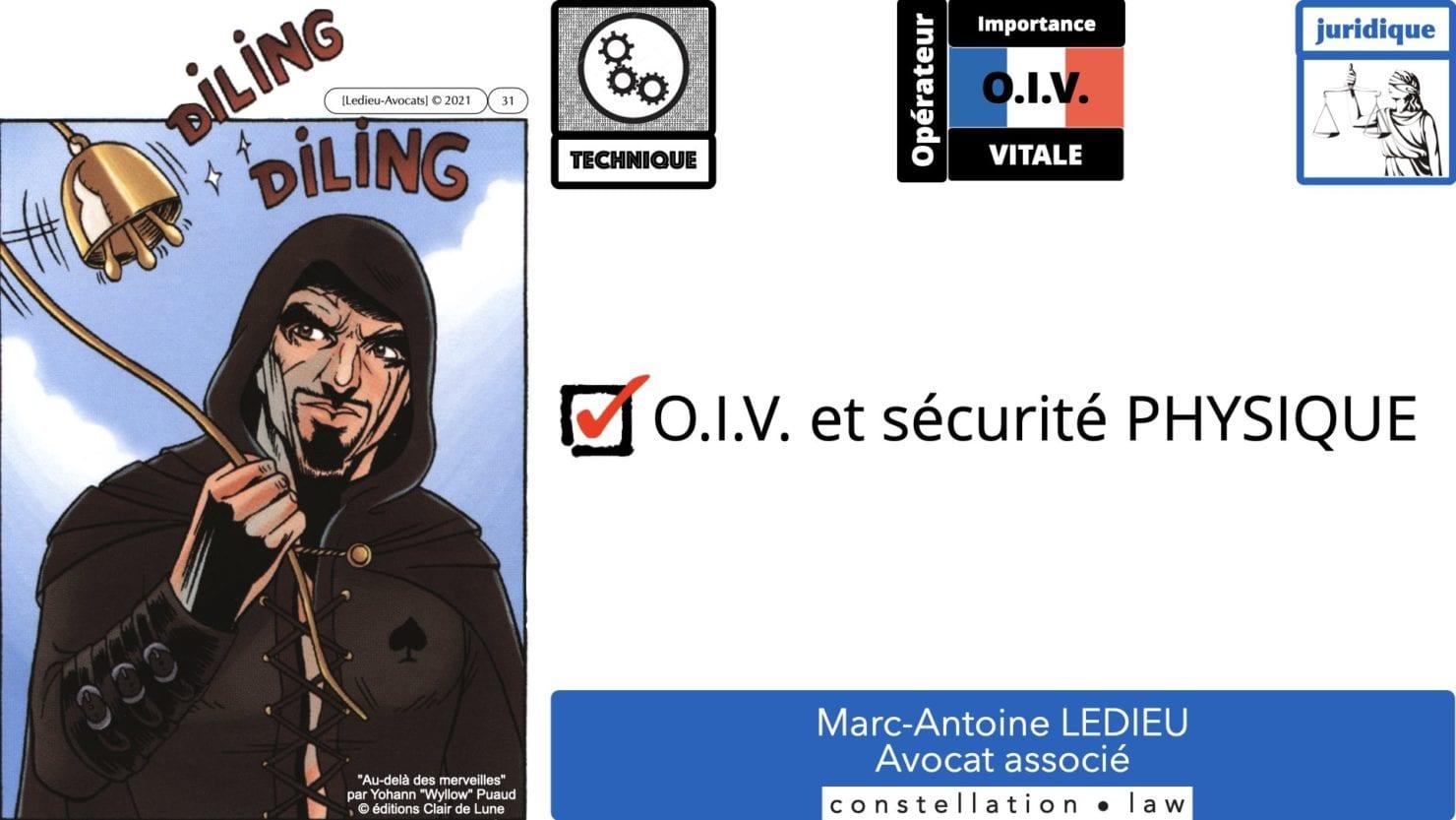 337 cyber sécurité #1 OIV OSE Critical Entities © Ledieu-avocat 15-06-2021.031