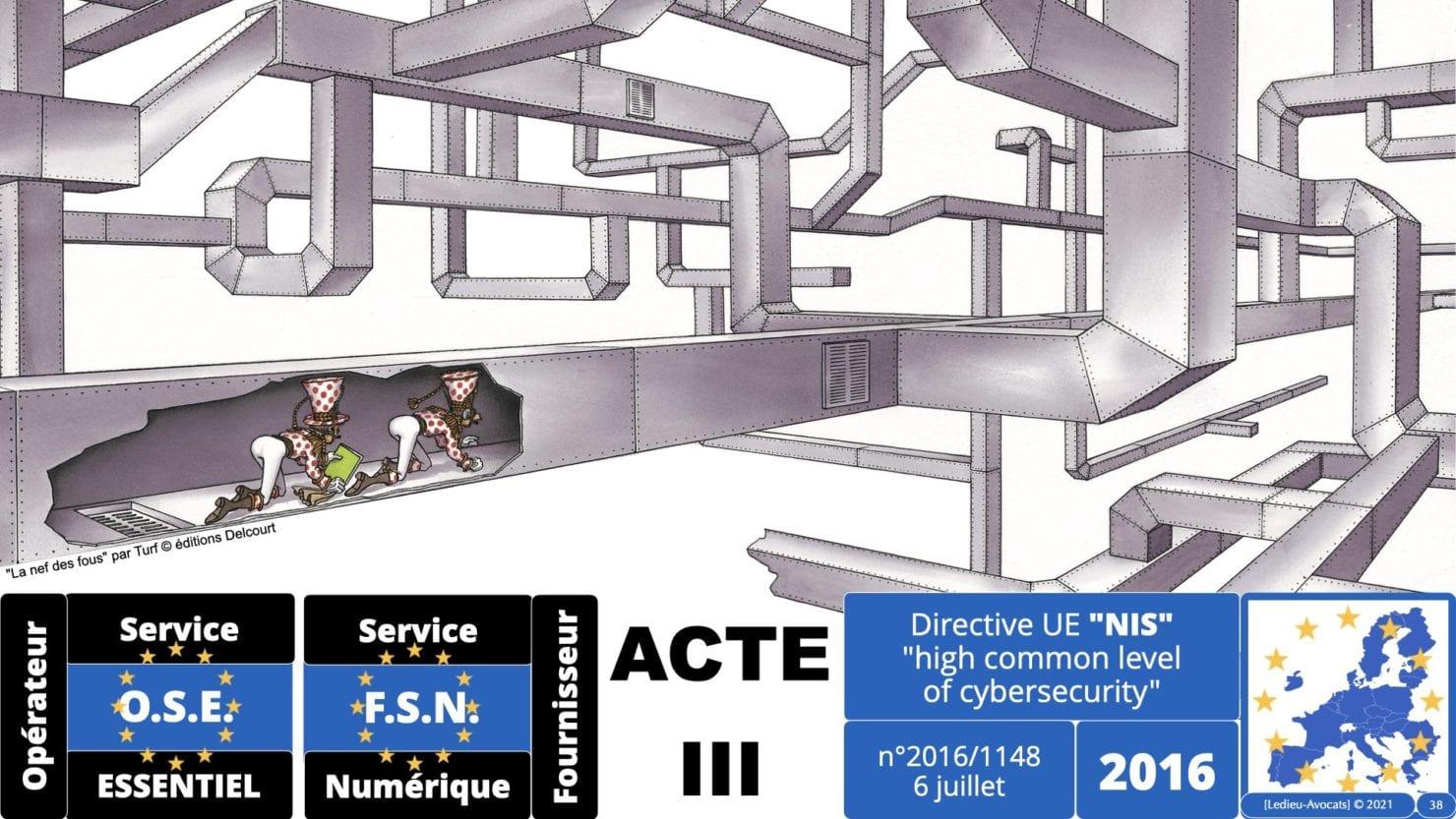 337 cyber sécurité #1 OIV OSE Critical Entities © Ledieu-avocat 15-06-2021.038