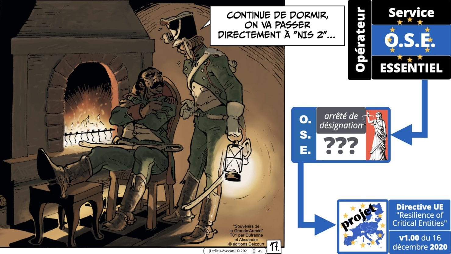 337 cyber sécurité #1 OIV OSE Critical Entities © Ledieu-avocat 15-06-2021.049