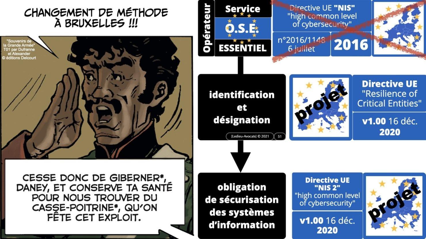 337 cyber sécurité #1 OIV OSE Critical Entities © Ledieu-avocat 15-06-2021.051