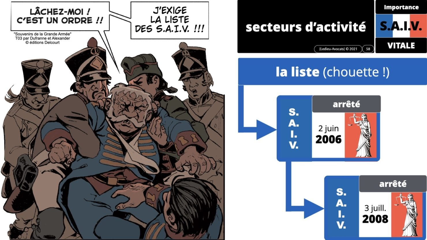 337 cyber sécurité #1 OIV OSE Critical Entities © Ledieu-avocat 15-06-2021.058