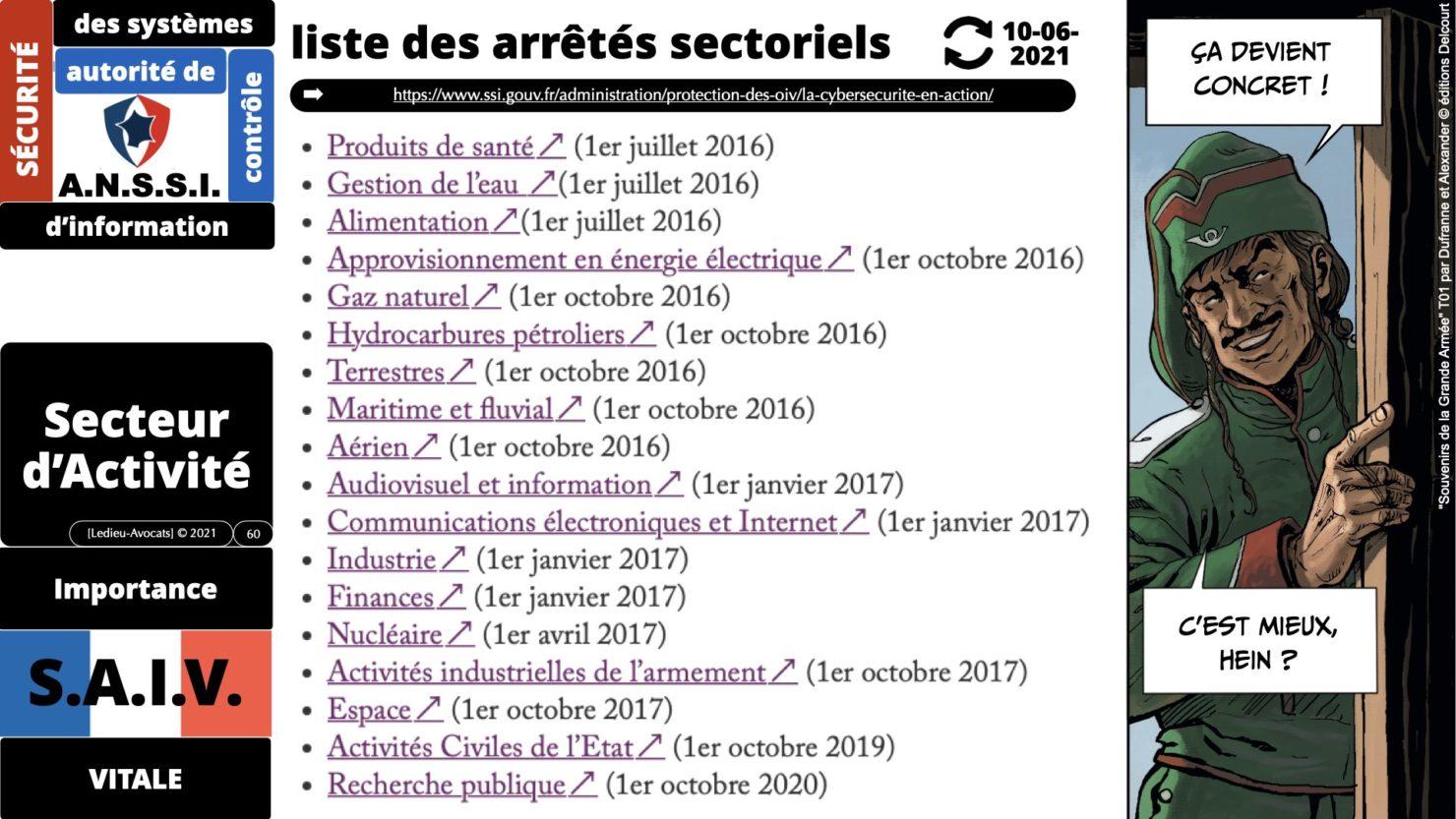 337 cyber sécurité #1 OIV OSE Critical Entities © Ledieu-avocat 15-06-2021.060