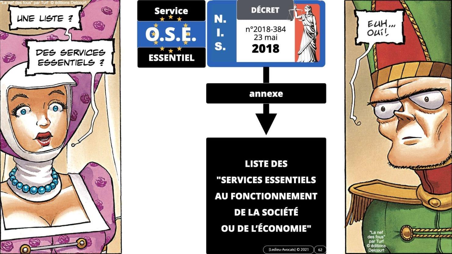 337 cyber sécurité #1 OIV OSE Critical Entities © Ledieu-avocat 15-06-2021.062