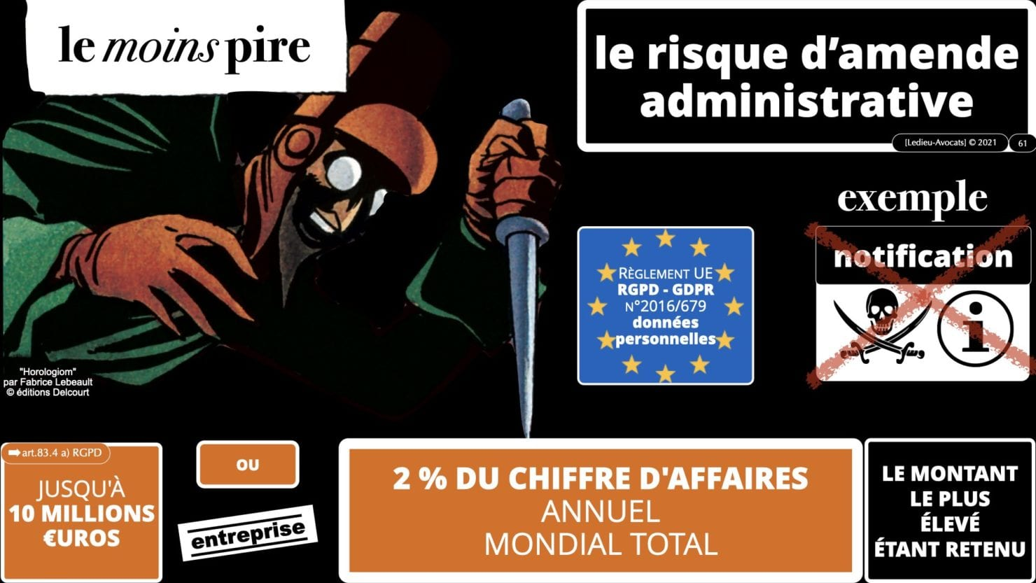RGPD e-Privacy principes actualité jurisprudence ©Ledieu-Avocats 25-06-2021.061