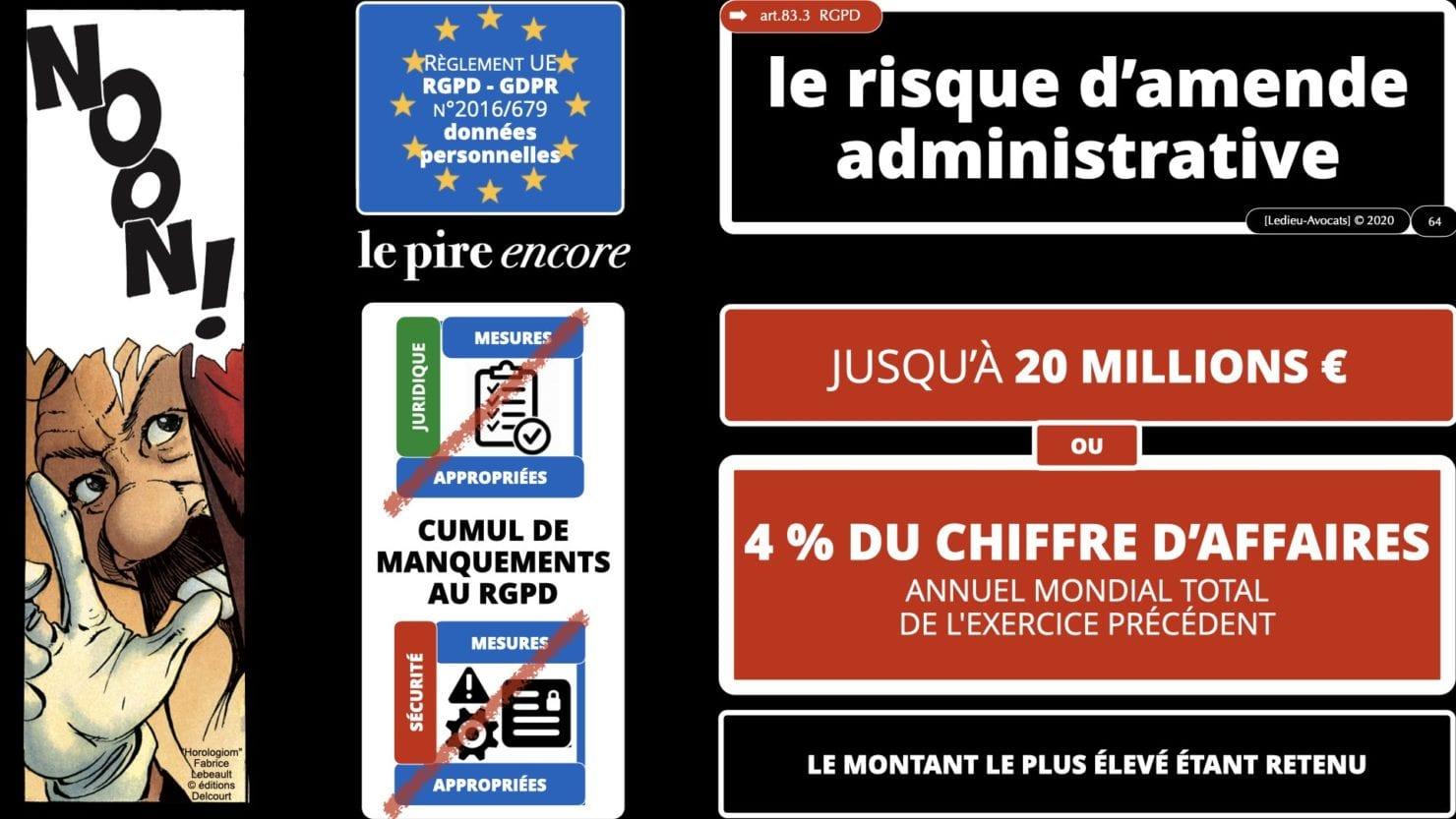 RGPD e-Privacy principes actualité jurisprudence ©Ledieu-Avocats 25-06-2021.064