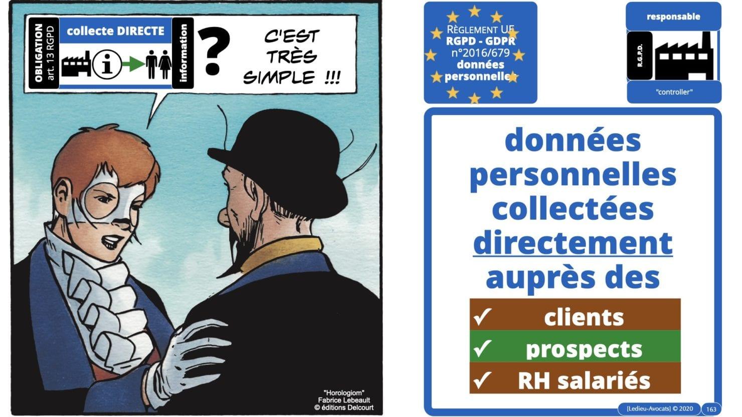 RGPD e-Privacy principes actualité jurisprudence ©Ledieu-Avocats 25-06-2021.163