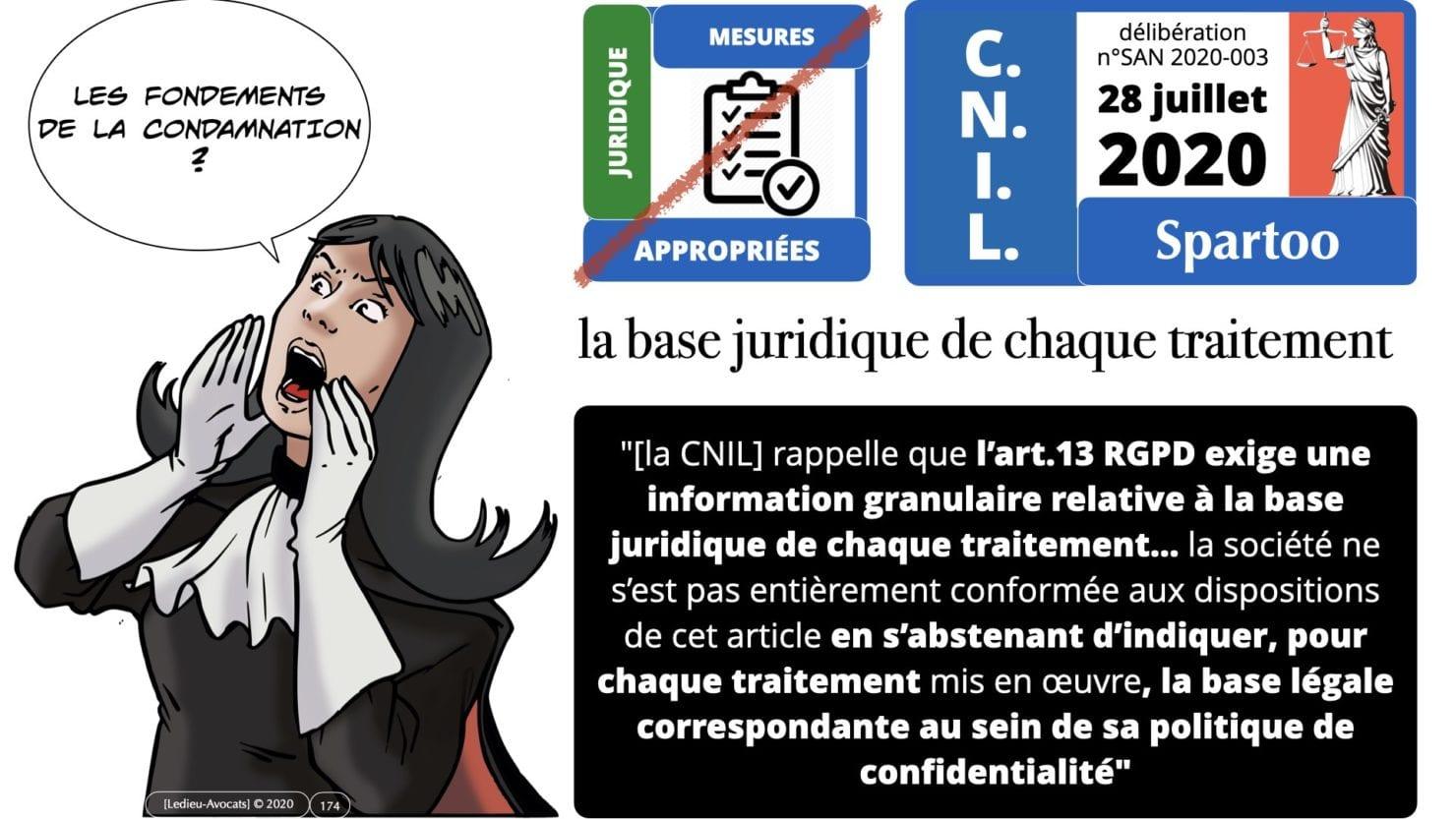 RGPD e-Privacy principes actualité jurisprudence ©Ledieu-Avocats 25-06-2021.174