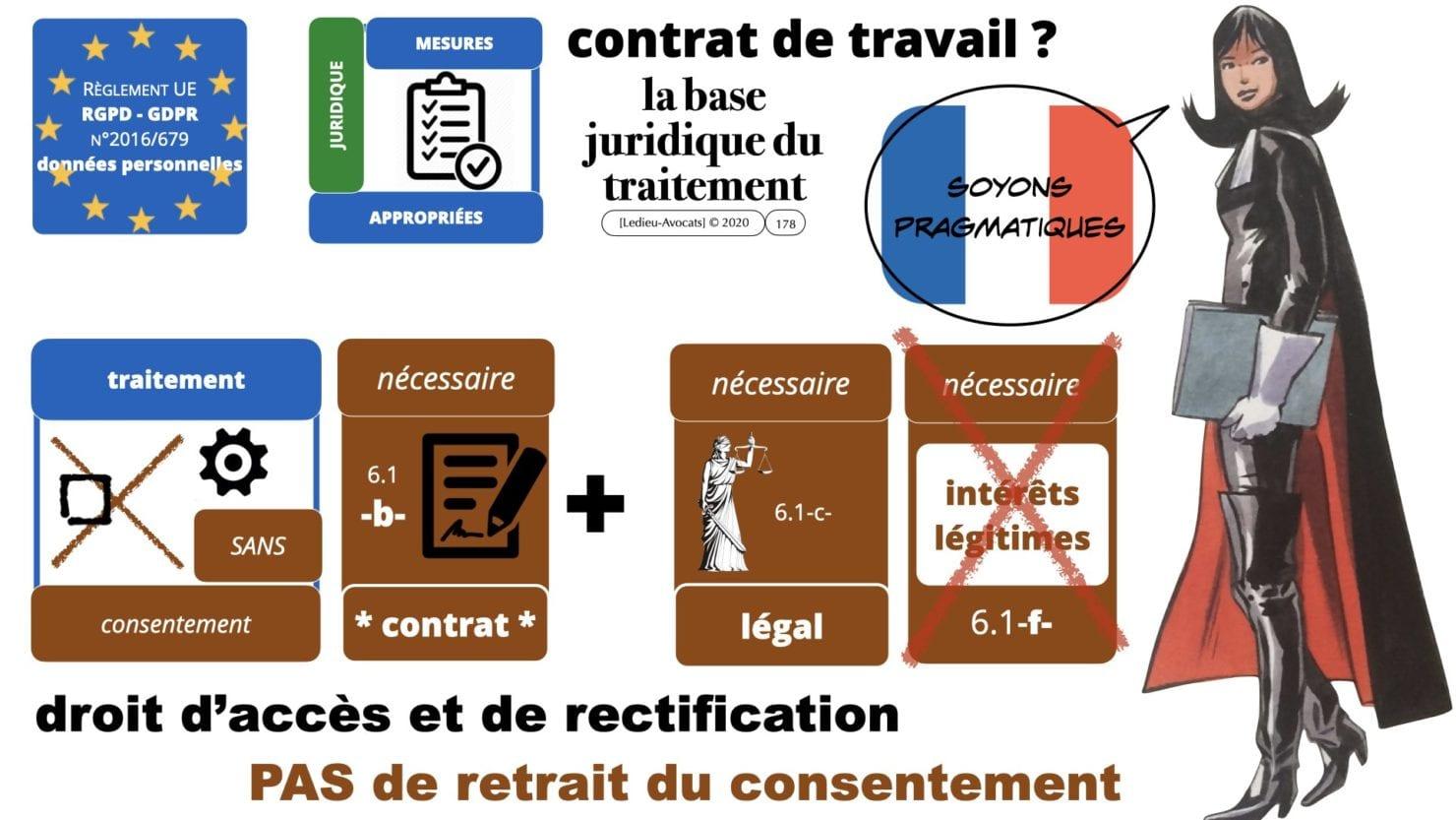 RGPD e-Privacy principes actualité jurisprudence ©Ledieu-Avocats 25-06-2021.178